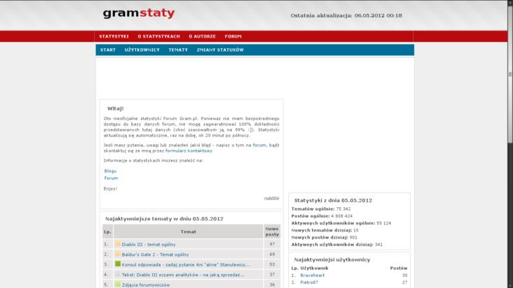 Gramstaty