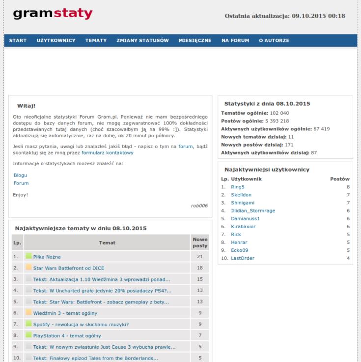 Zamrożenie Gramstatów